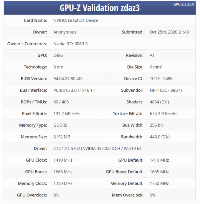 Видеокарта GeForce RTX 3060 Ti полностью рассекречена — 4864 ядра CUDA, 8 ГБ памяти, GPU с частотой до 1665 МГц и цена ниже $400