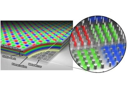 Исследователи Samsung и Стэнфордского университета разработали OLED-дисплей с плотностью пикселей 10000 PPI