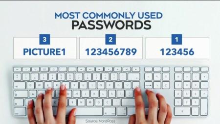 Худшие пароли 2020 года: «123456», «123456789» и — новинка! — «picture1»