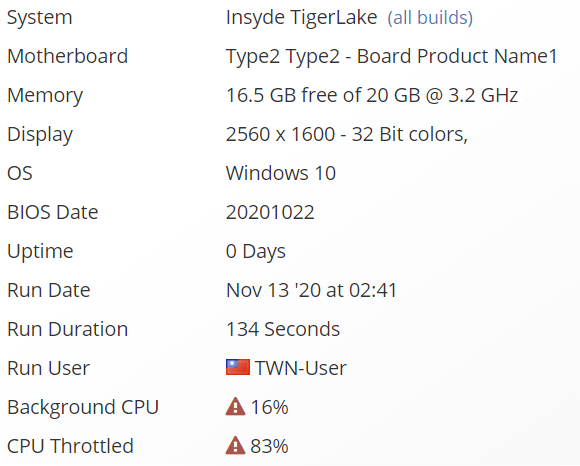 Появились первые сведения о высокопроизводительных мобильных процессорах Intel 11-го поколения (Tiger Lake-H)
