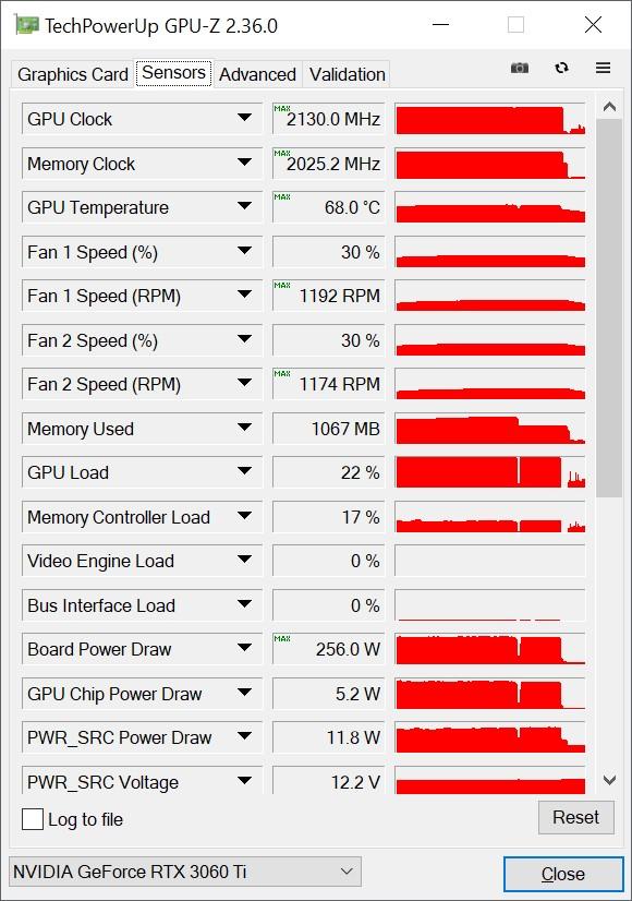 Обзор видеокарты MSI GeForce RTX 3060 Ti GAMING X TRIO