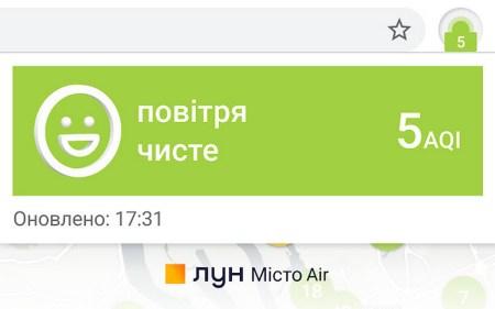Сповіщення про якість повітря у Києві тепер можна отримувати прямо у Google Chrome — команда ЛУН Місто Air створила розширення