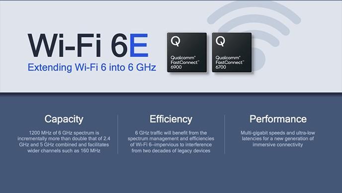Xiaomi показала роутер Mi Router AX6000 с поддержкой Wi-Fi 6E: скорость передачи данных до 6000 МБ/с, цена $91