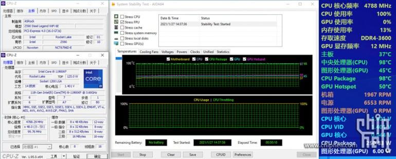 Процессор Intel Core i9-11900KF в стресс-тесте нагрелся до 98 градусов при использовании СВО