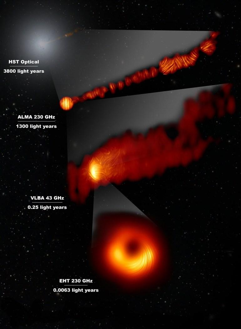 Новое изображение сверхмассивной черной дыры демонстрирует спиральные линии таинственных магнитных сил