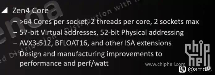 Процессоры AMD EPYC Genoa (Zen4) получат до 96 ядер, сокет SP5 (LGA6096), поддержку AVX3-512, 12-канальной памяти DDR5 и TDP 320 Вт