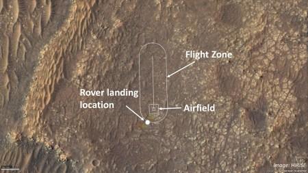 NASA завершают подготовку исторического полета марсианского вертолета Ingenuity