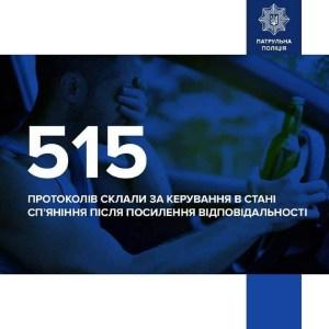 МВС України: За перші дні дії нових штрафів за порушення ПДР було складено 515 протоколів за керування в стані сп'яніння