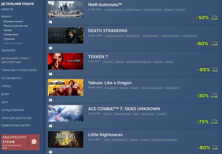 В Steam розпочався розпродаж «Золотий тиждень» зі знижками на ігри з Японії (до 6 травня)