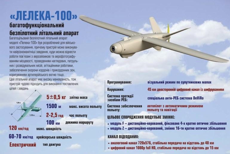 Вітчизняний БПЛА «Лелека» прийнято на озброєння Збройних Сил України, серійне виробництво та постачання комплексів військовим розпочнеться вже цього року
