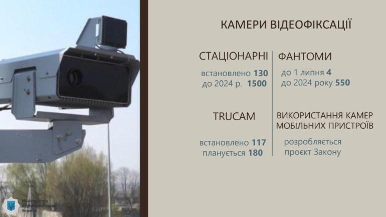 """МВС: Перші чотири """"Фантоми"""" на основі Skoda Kodiaq почнуть вимірювати швидкість в русі вже через тиждень - з 1 липня 2021 року"""