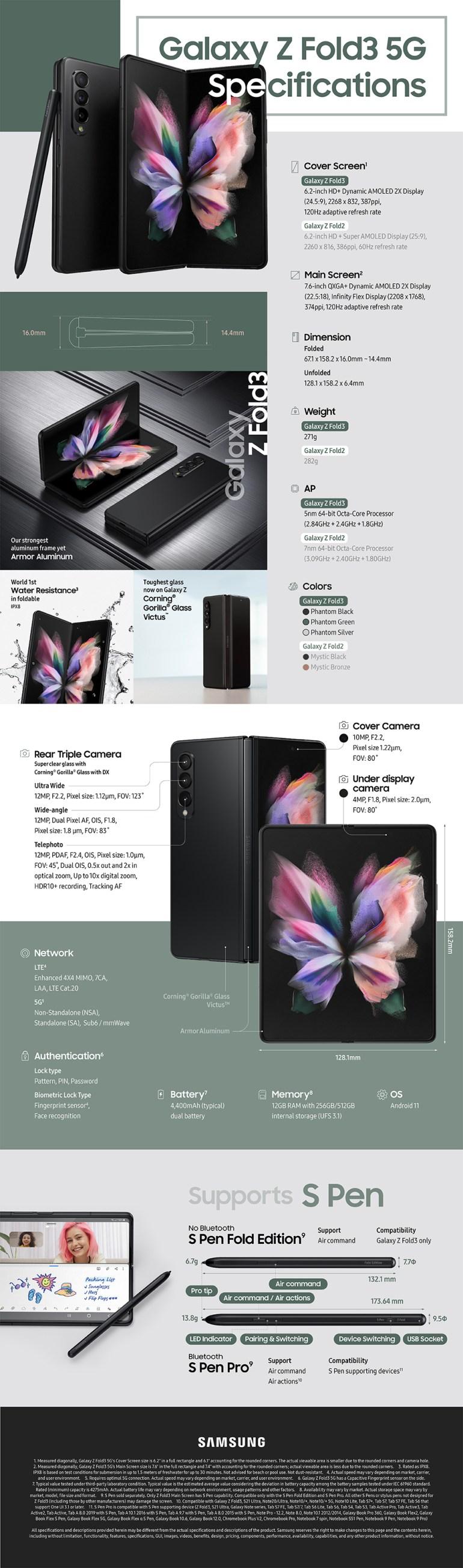 Samsung повідомила гривневі ціни на нові Galaxy Z — від 54 999 грн за Galaxy Z Fold3 та від 30 999 грн за Galaxy Z Flip3