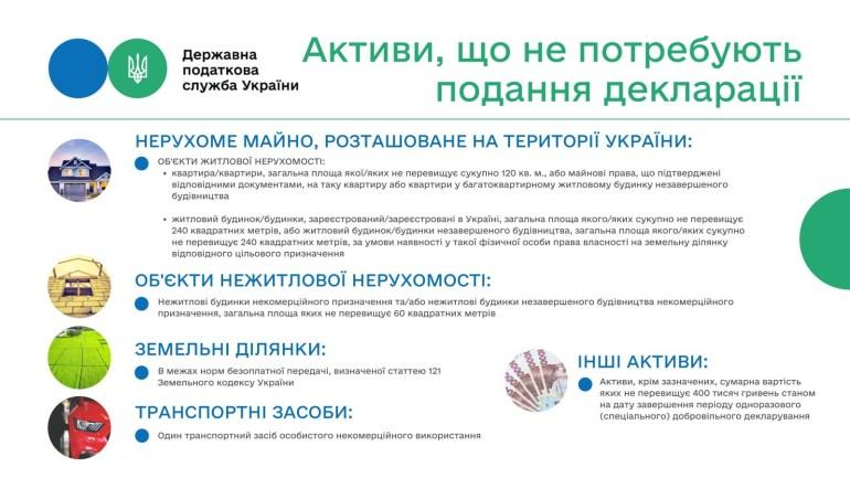 Мінфін: Вже від завтра громадяни України матимуть можливість задекларувати свої статки та в подальшому вільно їх використовувати