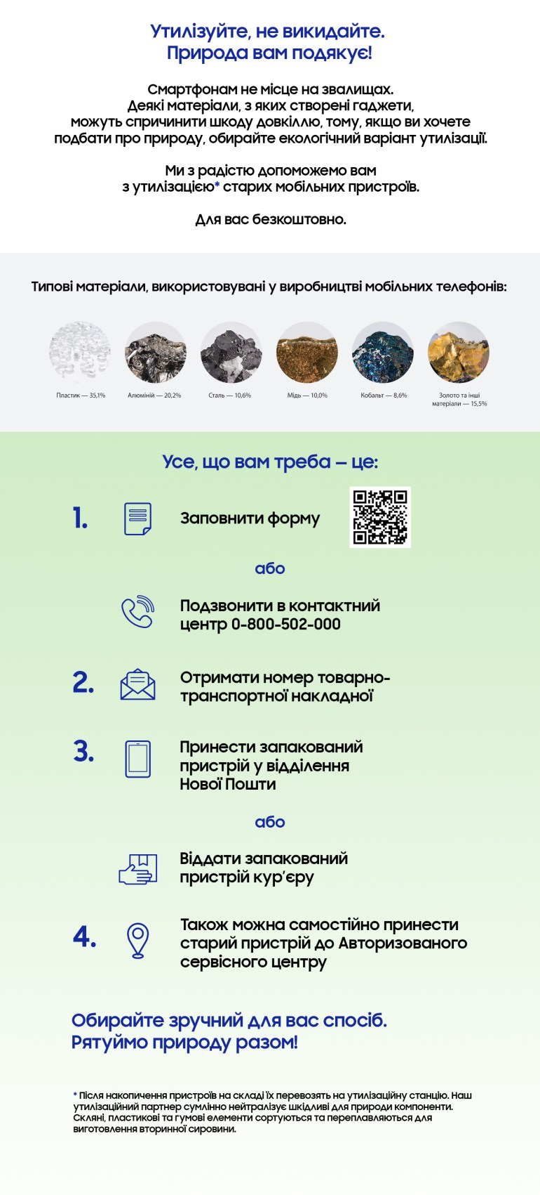 Samsung запускає в Україні програму утилізації старих телефонів
