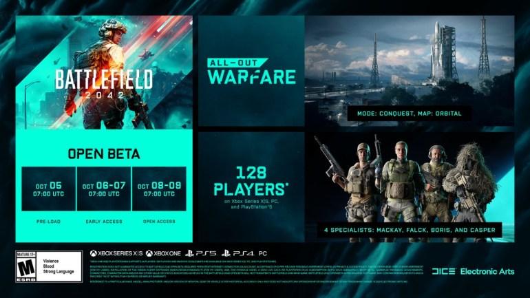 Battlefield 2042 — подробности и расписание открытого бета-тестирования