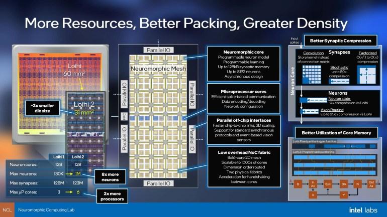Intel анонсировала нейроморфный чип Loihi 2 на основе техпроцесса Intel 4