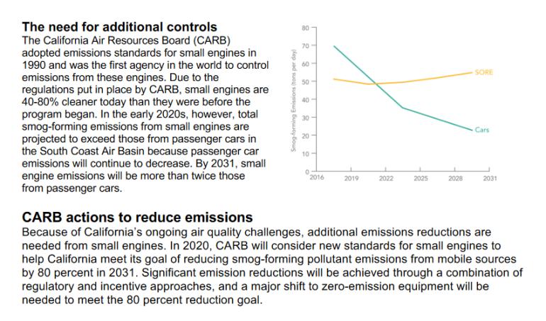Калифорния собирается с 2024 года запретить продажу топливных газонокосилок, генераторов и других SORE-устройств с мощностью до 19 кВт