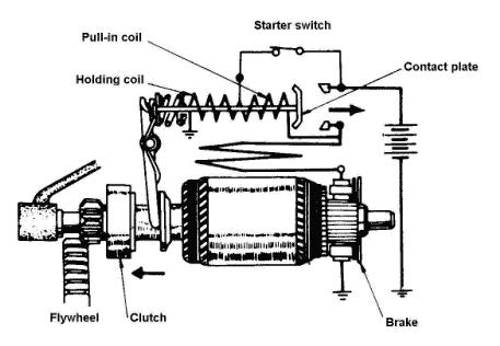 Kohler Voltage Regulator Wiring Diagram Kohler Transfer