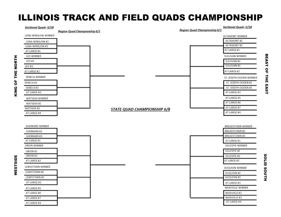 Illinois Quads Team Track & Field Championship — a