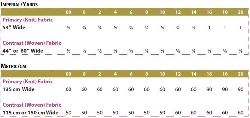 Itch to Stitch Vienna Tank PDF Sewing Pattern Fabric Requirements