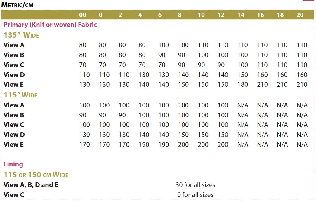 Belize Shorts & Skort Fabric Requirement Metric cm