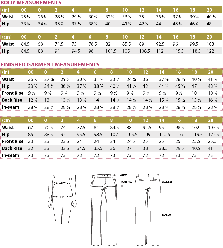 Itch to Stitch North Point Pants Body and Finished Garment Measurements