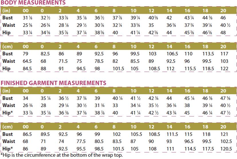 Brasov Wrap Top PDF Sewing Pattern Body Measurements