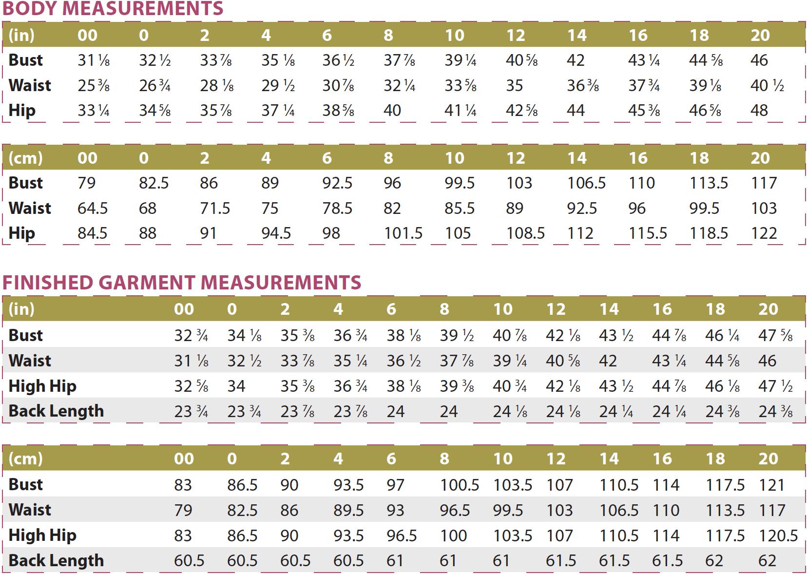 Uvita Top PDF Sewing Pattern Body Measurements