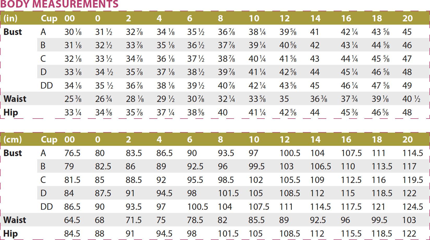 Chirripo Top PDF Sewing Pattern Body Measurements