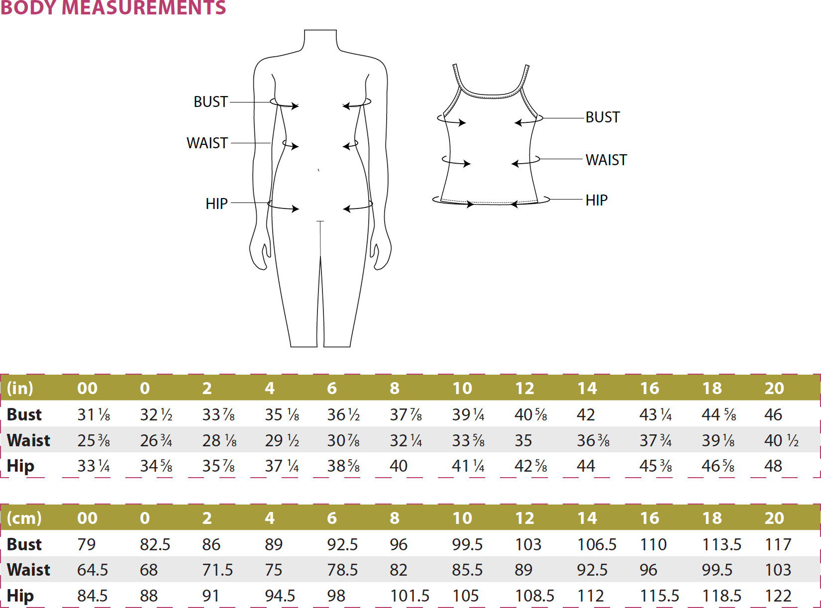 Cartagena Cami PDF Sewing Pattern Body Measurements