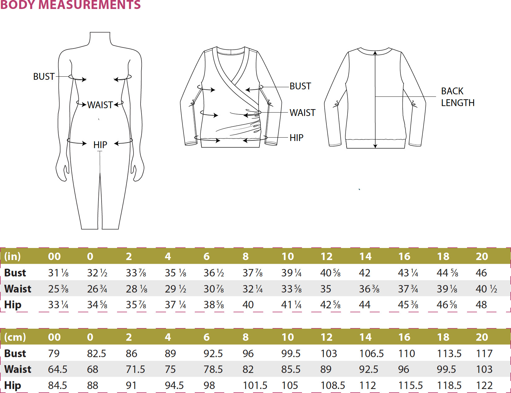 Medellin Top PDF Sewing Pattern Body Measurements