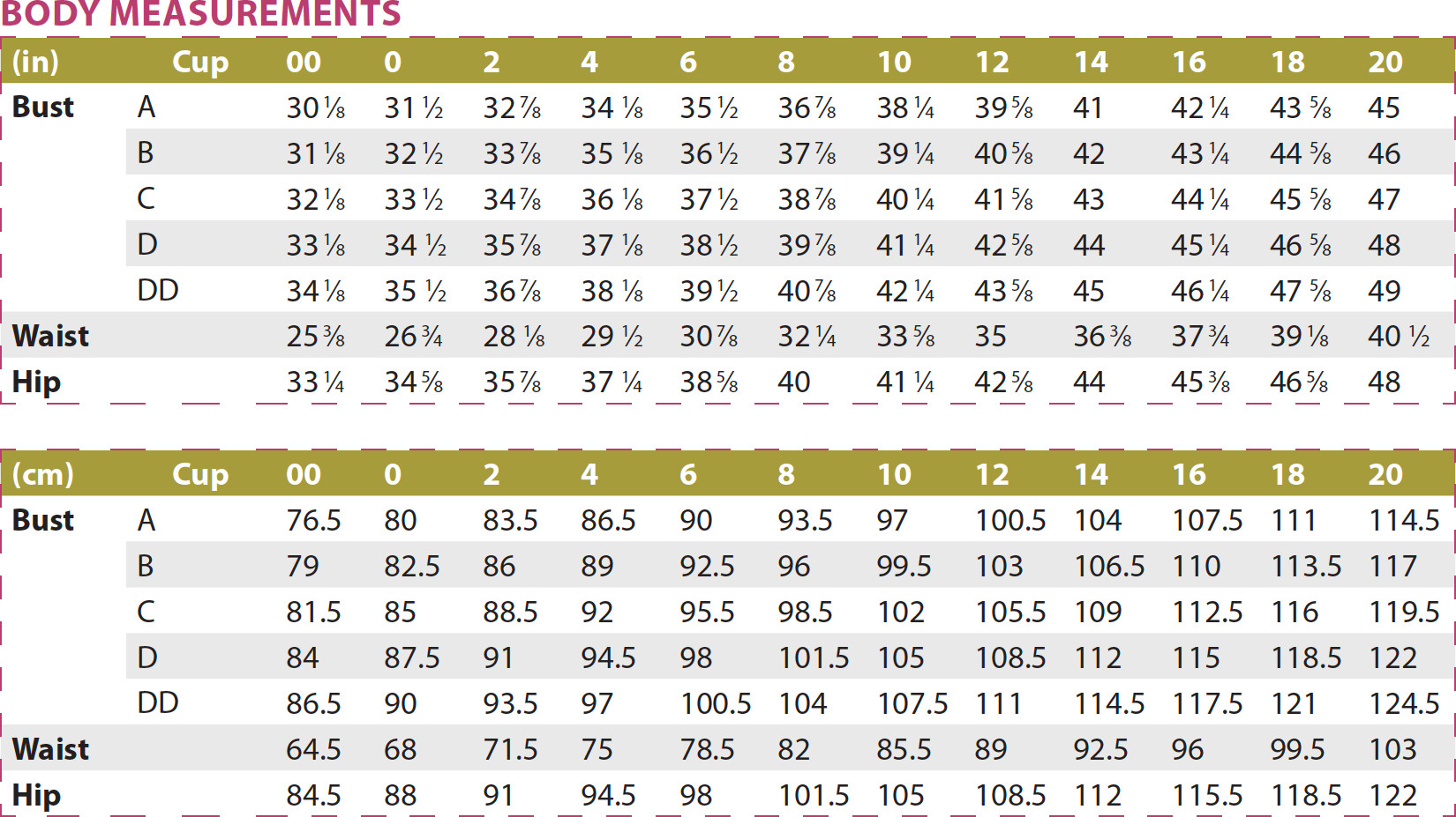 Kalispell Dress PDF Sewing Pattern Body Measurements