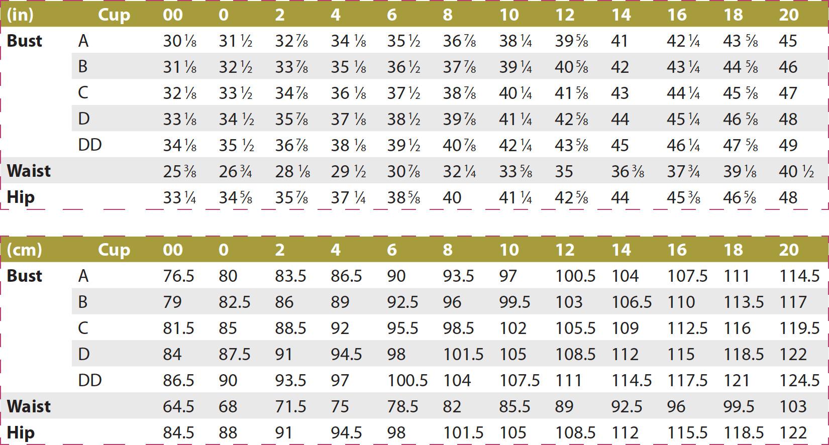 Oia Dress PDF Sewing Pattern Body Measurements
