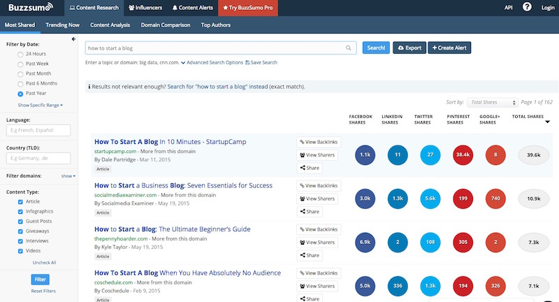 Find blogs with Buzzsumo