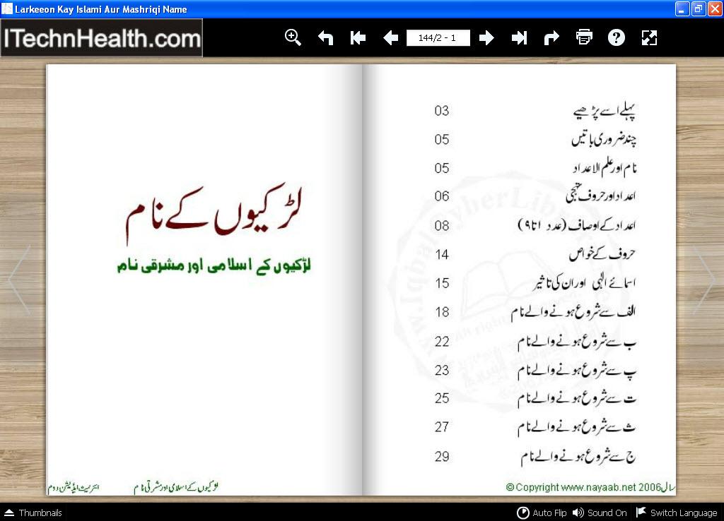 Pakistani Girls Islamic Names With Urdu Meaning - Resume