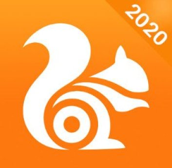 uc browser fastest downloading