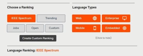 IEEE Spectrum filters