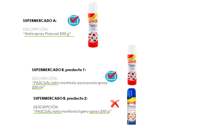 PRODUCT MATCHING Ejemplo imagenes