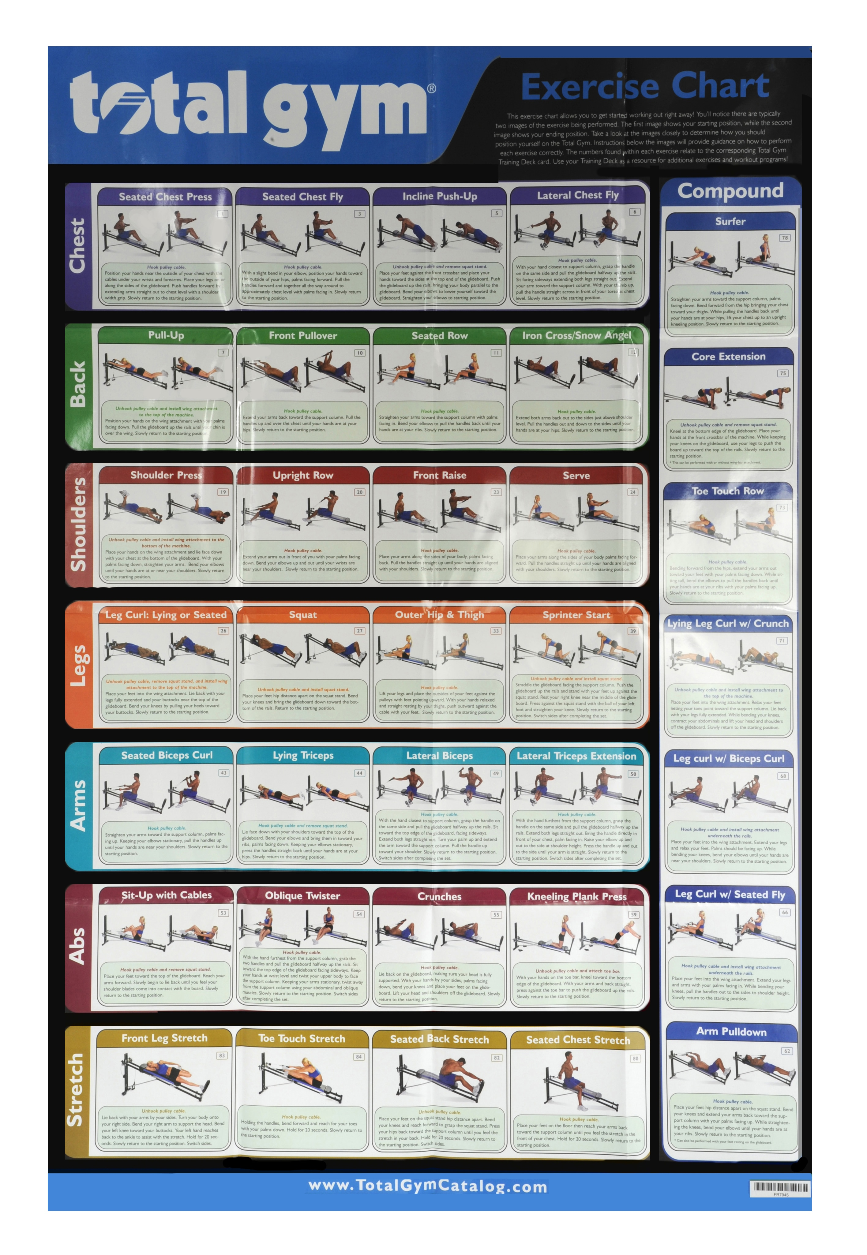 picture about Printable Total Gym Exercise Chart titled Over-all Gymnasium Physical fitness Chart - Arenda-stroy