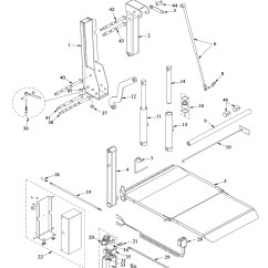 Gb Pickup Wiring Diagram Glock 19 Parts Liftgate Diagrams Tommy Gate Shop Ite 650 Series Cargo Van