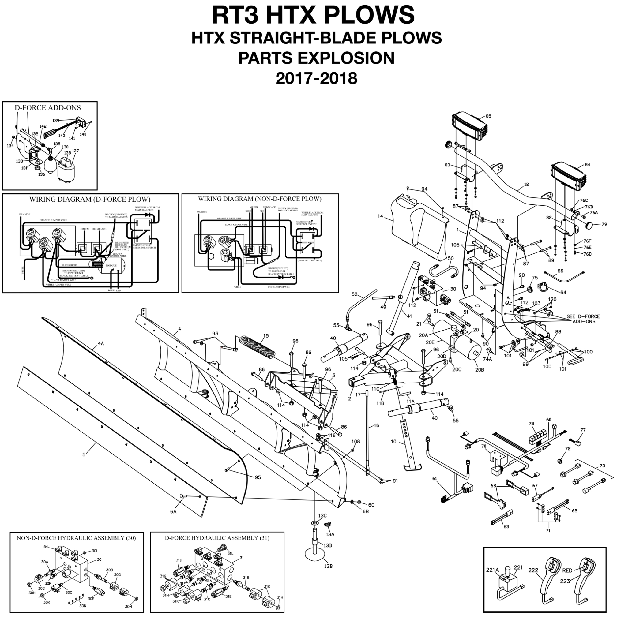 BOSS RT3 HTX Straight Blade Parts Diagram From ITEParts.com