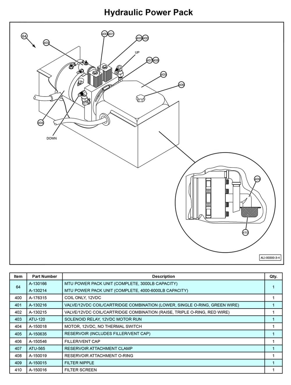medium resolution of mtu glr 3 4 hydraulic power pack diagram