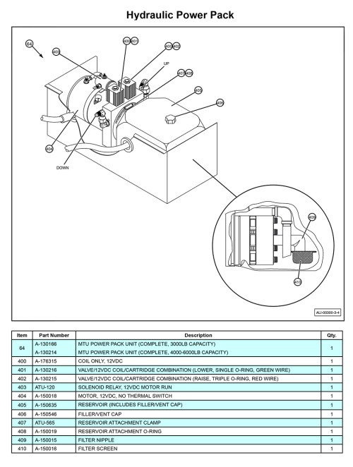 small resolution of mtu glr 3 4 hydraulic power pack diagram