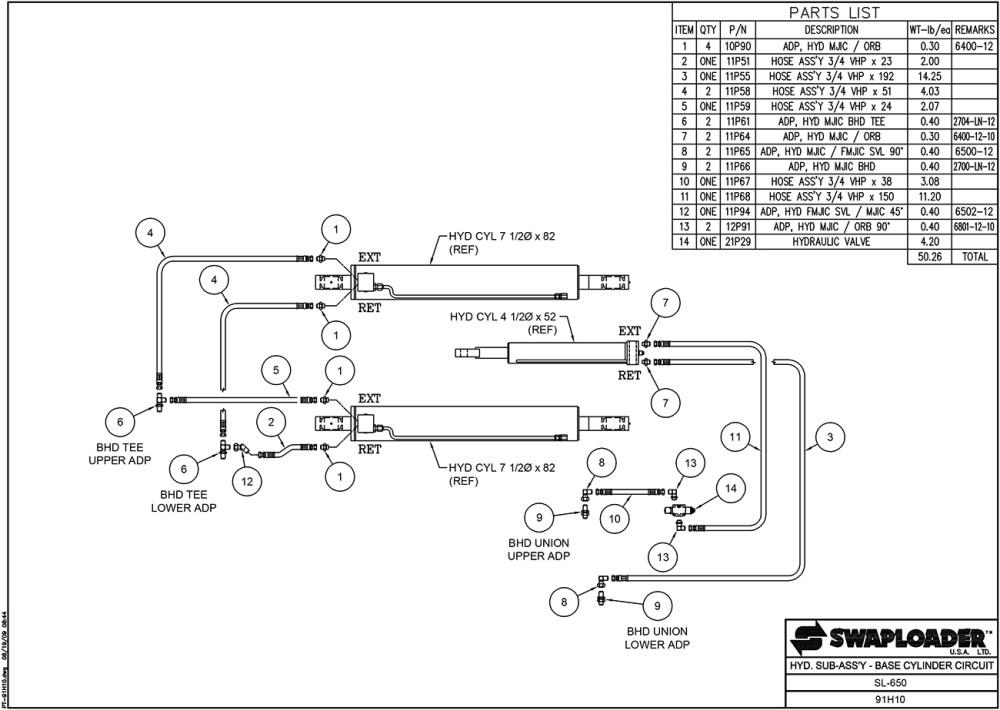 medium resolution of sl 650 hydraulic sub assembly base cylinder circuit diagram