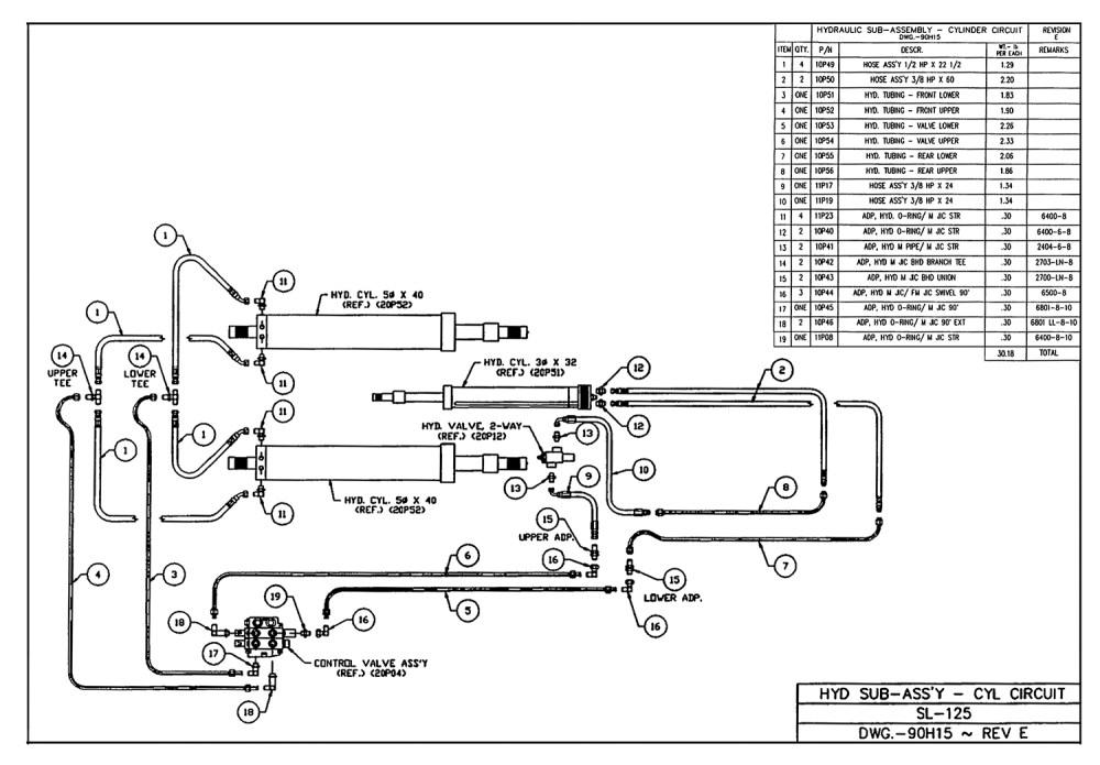 medium resolution of sl 125 hydraulic sub assembly cylinder circuit diagram