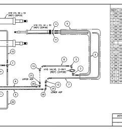 sl 225 hydraulic sub assembly cylinder circuit diagram [ 1400 x 769 Pixel ]