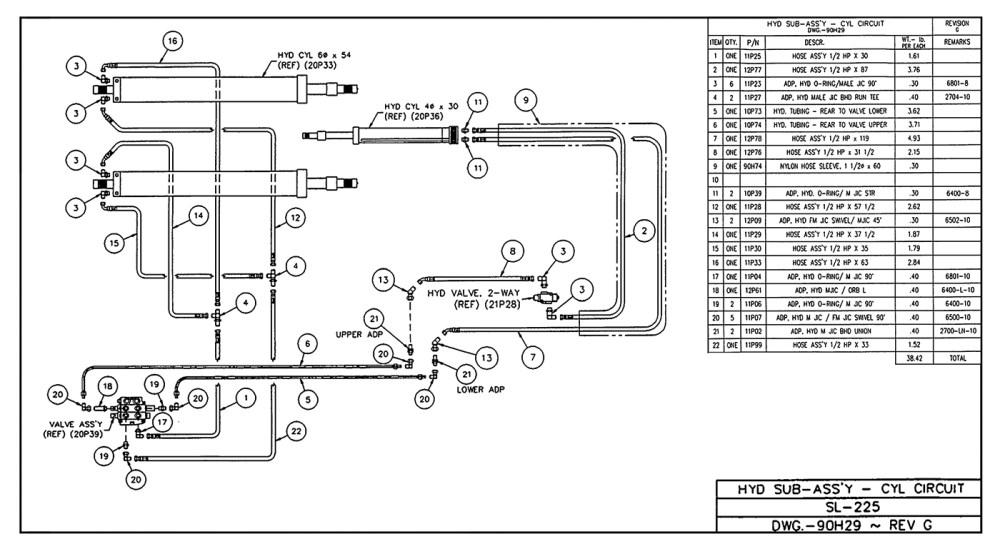 medium resolution of sl 225 hydraulic sub assembly cylinder circuit diagram