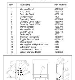 all aluminum tvl 125 16 125a 16a location of decals diagram [ 1042 x 1400 Pixel ]
