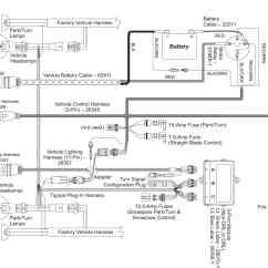 Plow Wiring Diagram 2003 Pontiac Vibe Stereo Boss Snow Solenoid