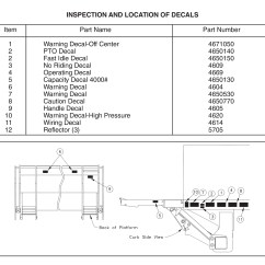 Payne Heat Pump Wiring Diagram Kicker Speaker Interlift Box